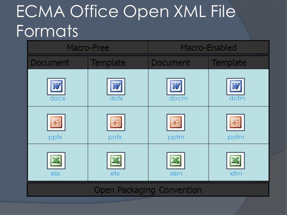 ECMA Office Open XML File Formats Macro-FreeMacro-Enabled DocumentTemplateDocumentTemplate docxdotxdocmdotm pptxpotxpptmpotm xlsxxltxxlsmxltm Open Pac