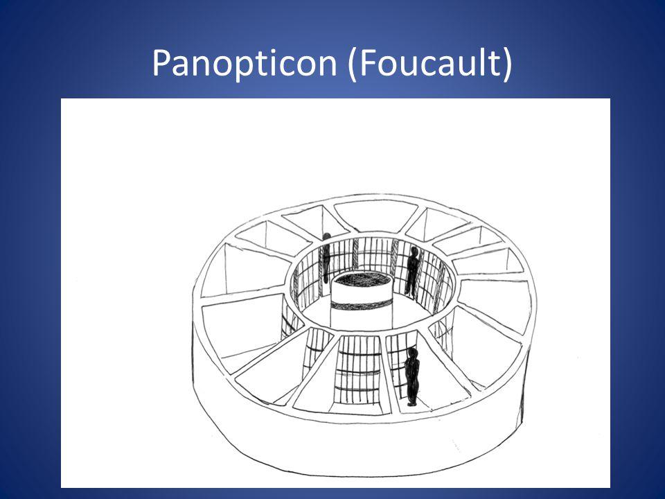 Panopticon (Foucault)