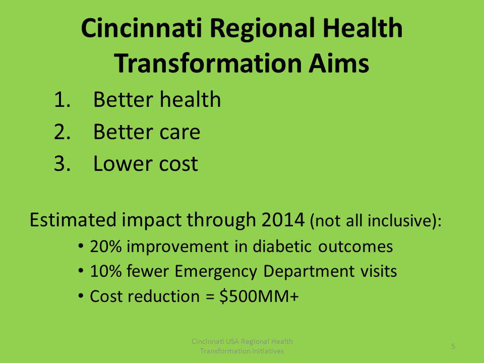 Cincinnati Regional Health Transformation Aims 1.Better health 2.Better care 3.Lower cost Estimated impact through 2014 (not all inclusive): 20% improvement in diabetic outcomes 10% fewer Emergency Department visits Cost reduction = $500MM+ Cincinnati USA Regional Health Transformation Initiatives 5