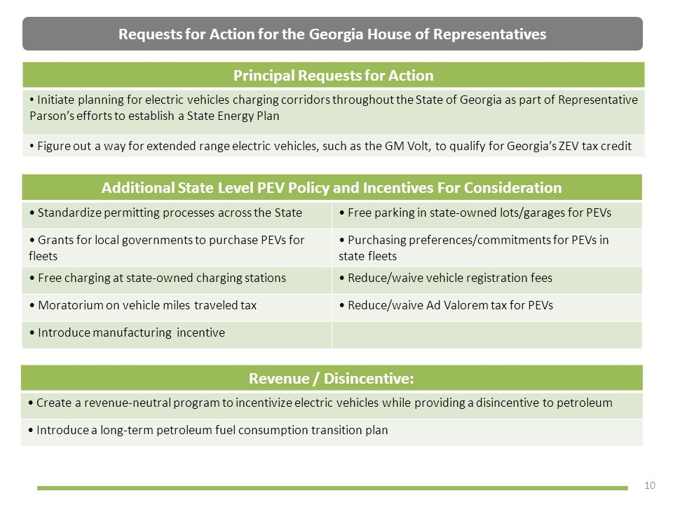 10 Requests for Action for the Georgia House of Representatives Principal Requests for Action Initiate planning for electric vehicles charging corrido