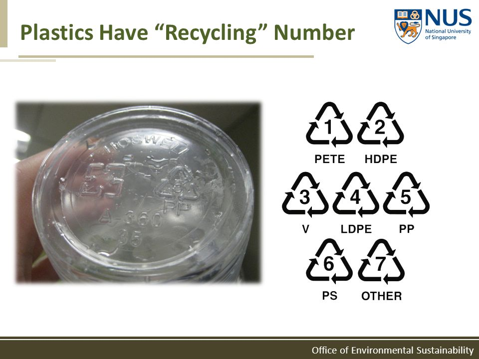 Office of Environmental Sustainability Plastics Have Recycling Number