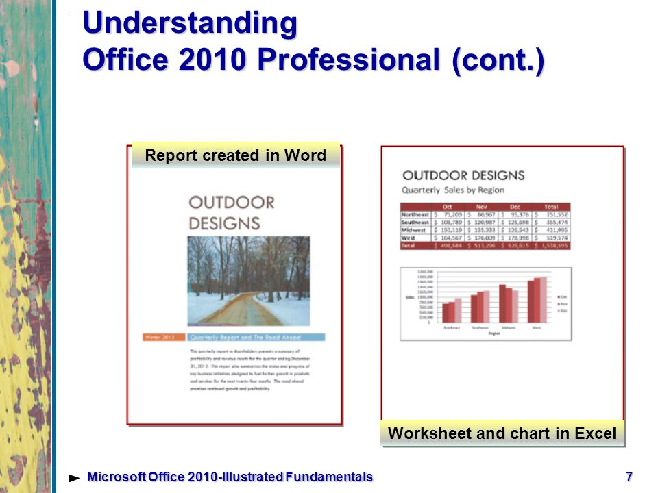 7Microsoft Office 2010-Illustrated Fundamentals Understanding Office 2010 Professional (cont.) Report created in Word Worksheet and chart in Excel