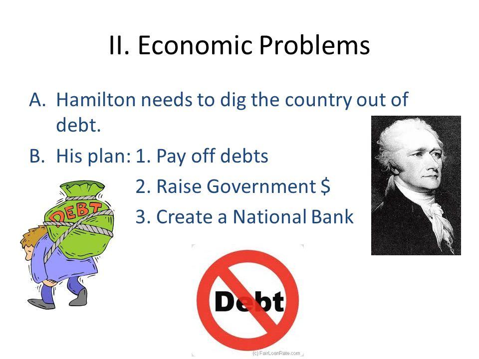 II.Economic Problems C.