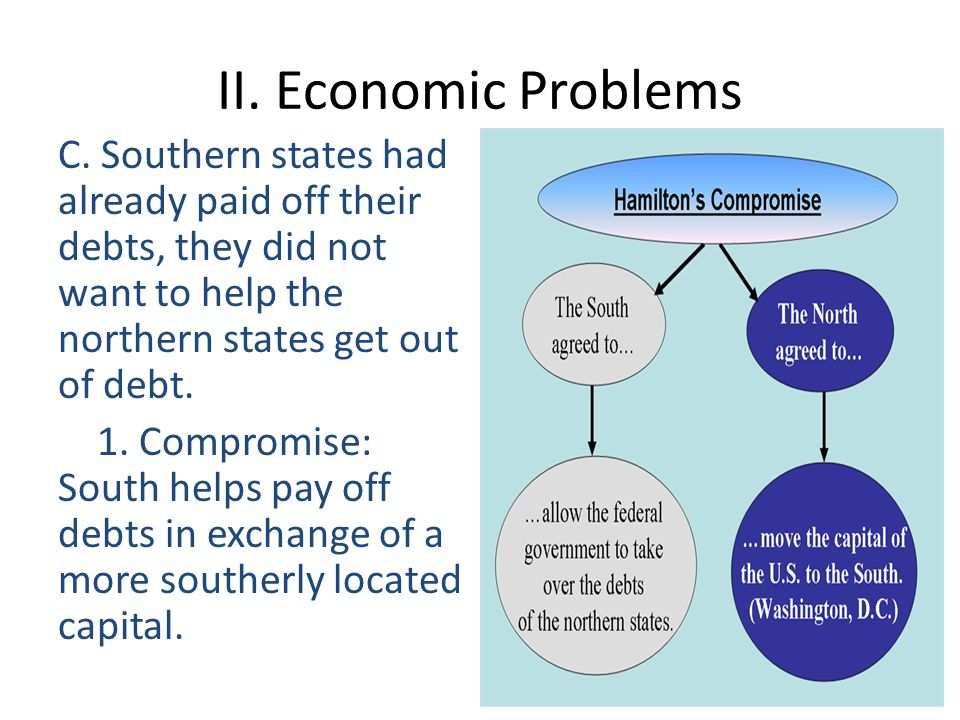 II.Economic Problems D. Tariff is a tax placed on goods coming into the country E.