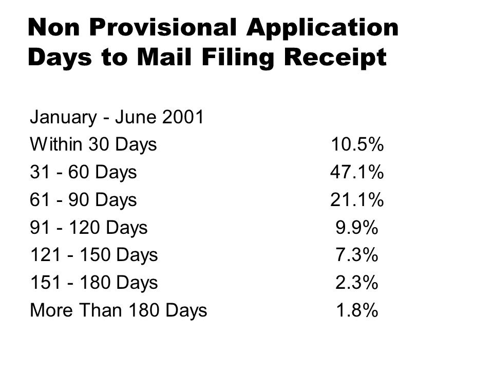 Non Provisional Application Days to Mail Filing Receipt January - June 2001 Within 30 Days 31 - 60 Days 61 - 90 Days 91 - 120 Days 121 - 150 Days 151 - 180 Days More Than 180 Days 10.5% 47.1% 21.1% 9.9% 7.3% 2.3% 1.8%