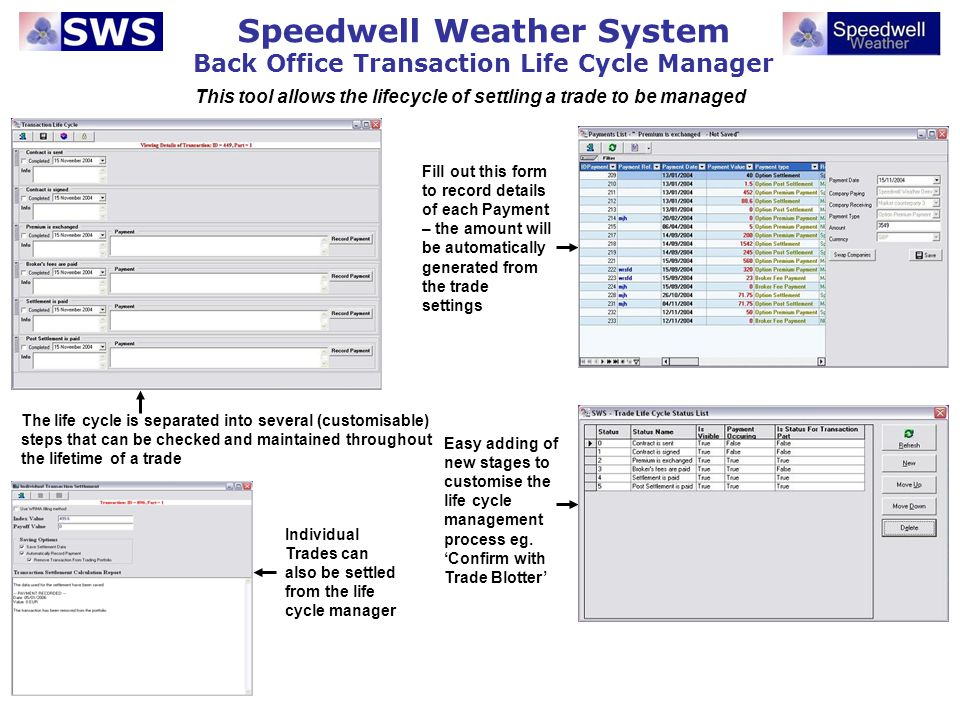 Speedwell Weather System Back Office Transaction Life Cycle Manager This tool allows the lifecycle of settling a trade to be managed The life cycle is separated into several (customisable) steps that can be checked and maintained throughout the lifetime of a trade Fill out this form to record details of each Payment – the amount will be automatically generated from the trade settings Easy adding of new stages to customise the life cycle management process eg.