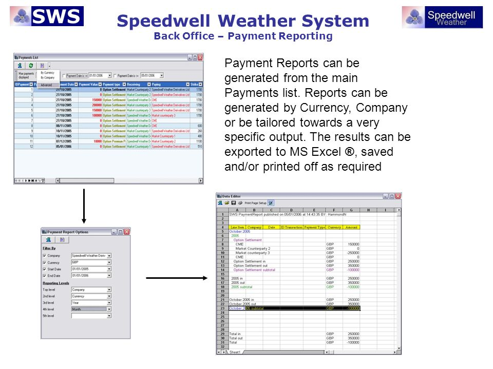 Speedwell Weather System Back Office – Consolidated Reports -Consolidated Reporting is available for any period of time that covers all the pertinent details of every transaction and settlement.