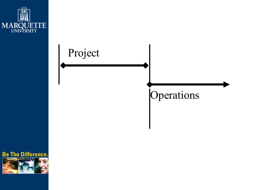 Project Closure Project Complete Transition to Operations Formal Project Closure Post Project Review