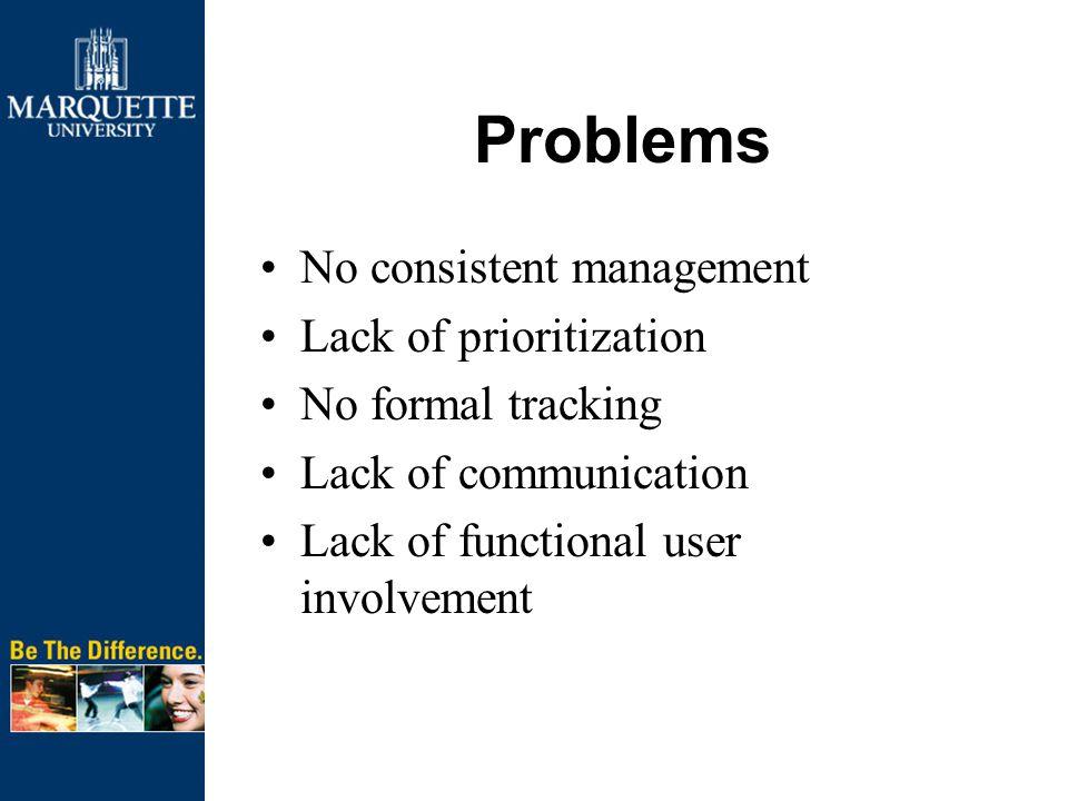 Results/ Critical Success Factors