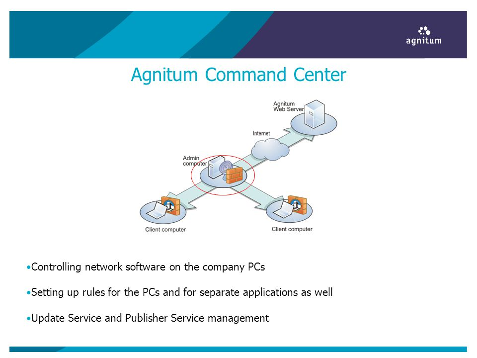 Agnitum Command Center Controlling network software on the company PCs Setting up rules for the PCs and for separate applications as well Update Service and Publisher Service management