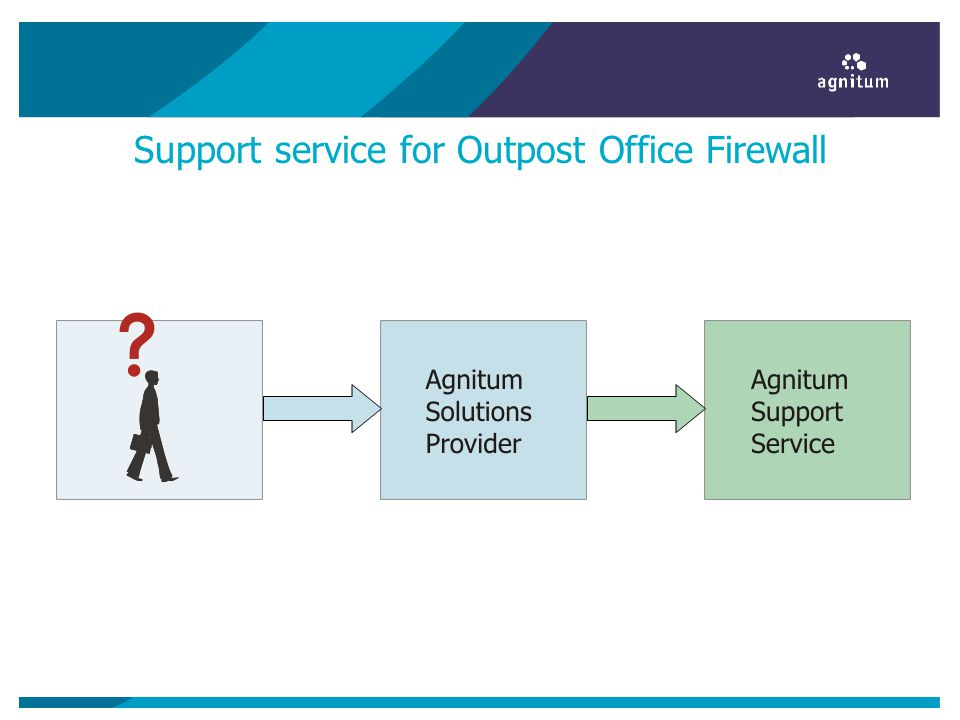 Support service for Outpost Office Firewall