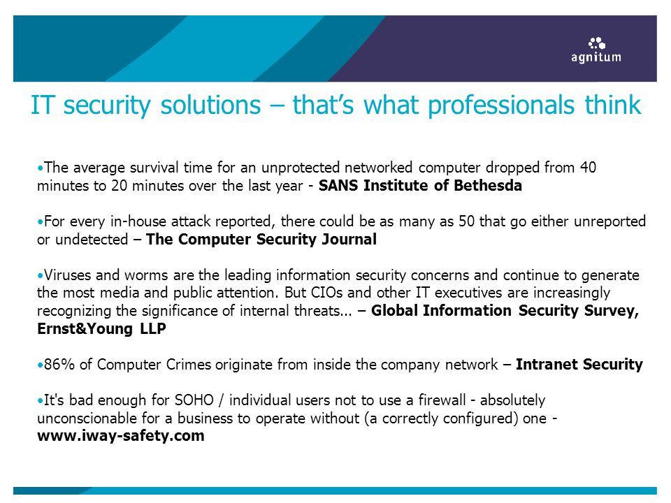 IT security solutions – thats what professionals think The average survival time for an unprotected networked computer dropped from 40 minutes to 20 minutes over the last year - SANS Institute of Bethesda For every in-house attack reported, there could be as many as 50 that go either unreported or undetected – The Computer Security Journal Viruses and worms are the leading information security concerns and continue to generate the most media and public attention.
