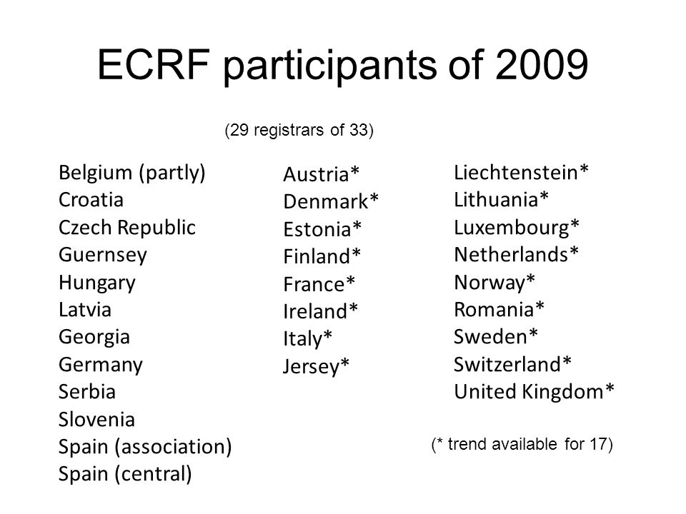 CRF participants of 2009 (12 registrars of 22) (* trend available for 7) Australia* Canada* Hong Kong* New Zealand* Pakistan* Singapore* South Africa* Cook Islands Mauritius Rwanda Sri Lanka United Arab Emirates