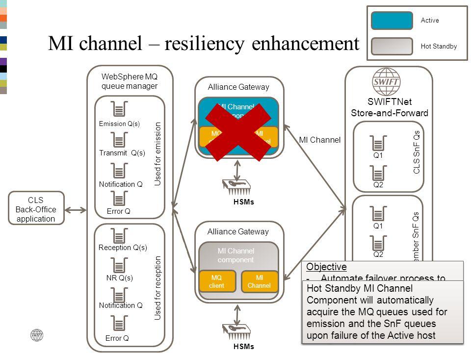 MI channel – resiliency enhancement 10 SWIFTNet Store-and-Forward HSMs CLS Back-Office application Alliance Gateway MQ client MI Channel component MI