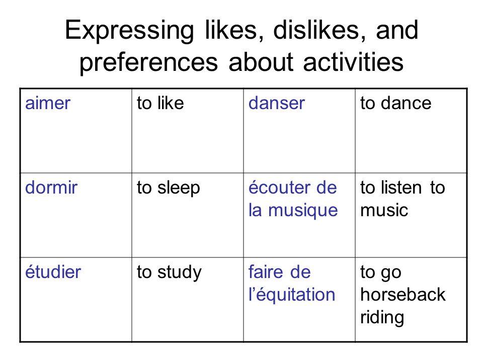 Expressing likes, dislikes, and preferences about activities aimerto likedanserto dance dormirto sleepécouter de la musique to listen to music étudier