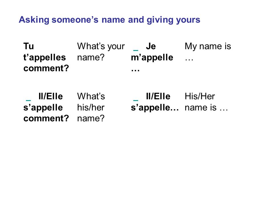 Tu tappelles comment? Whats your name? Je mappelle … My name is … Il/Elle sappelle comment? Whats his/her name? Il/Elle sappelle… His/Her name is … As