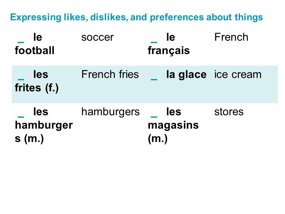 le football soccer le français French les frites (f.) French fries la glace ice cream les hamburger s (m.) hamburgers les magasins (m.) stores Express