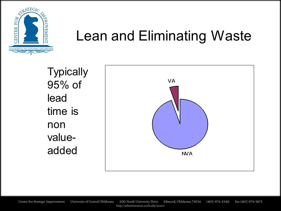 Lean and Eliminating Waste Typically 95% of lead time is non value- added