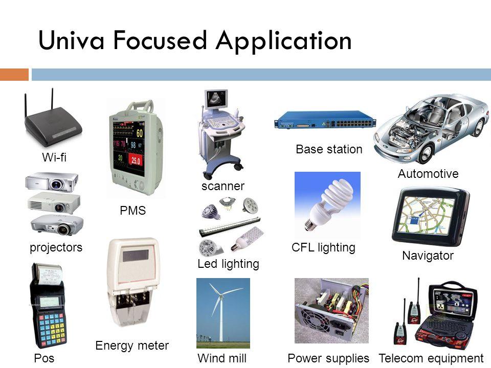 Univa Focused Application scanner PMS Wi-fi projectors Automotive Navigator CFL lighting Led lighting Base station Energy meter PosWind millPower supp