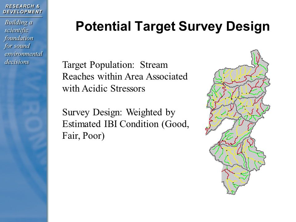Potential Target Survey Design Target Population: Stream Reaches within Area Associated with Acidic Stressors Survey Design: Weighted by Estimated IBI Condition (Good, Fair, Poor)