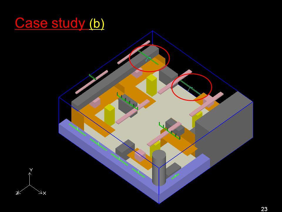 23 Case study (b)