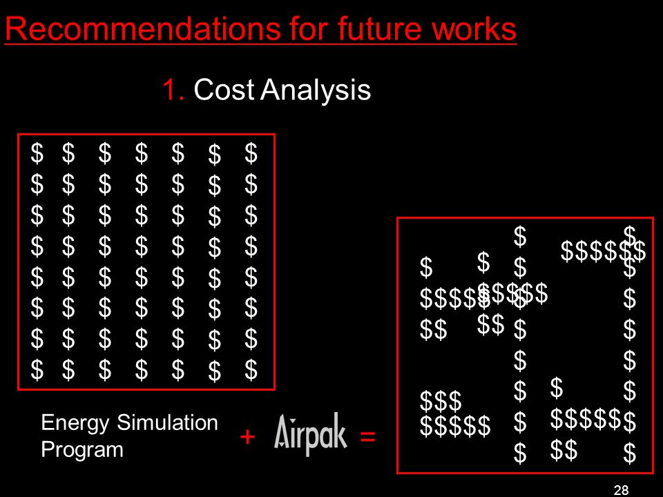 28 Recommendations for future works Energy Simulation Program $$$$$$$$$$$$$$$$ $$$$$$$$$$$$$$$$ $$$$$$$$$$$$$$$$ $$$$$$$$$$$$$$$$ $$$$$$$$$$$$$$$$ $$$$$$$$$$$$$$$$ $$$$$$$$$$$$$$$$ + $ $$$$$ $$ $$$$$$$$$$$$$$$$ $$$$$$ $$$$$$$$$$$$$$$$ $$$ $$$$$ = 1.