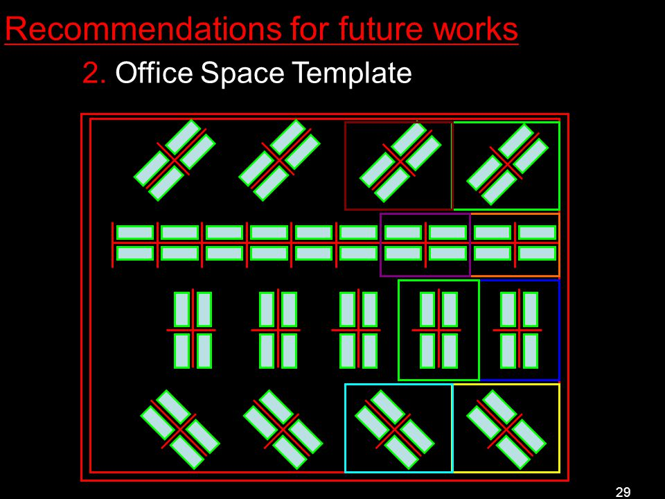 29 Recommendations for future works 2. Office Space Template