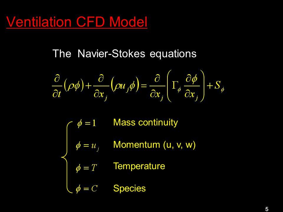 5 Ventilation CFD Model Mass continuity Momentum (u, v, w) Temperature Species The Navier-Stokes equations