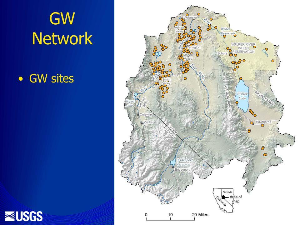 GW Network GW sites