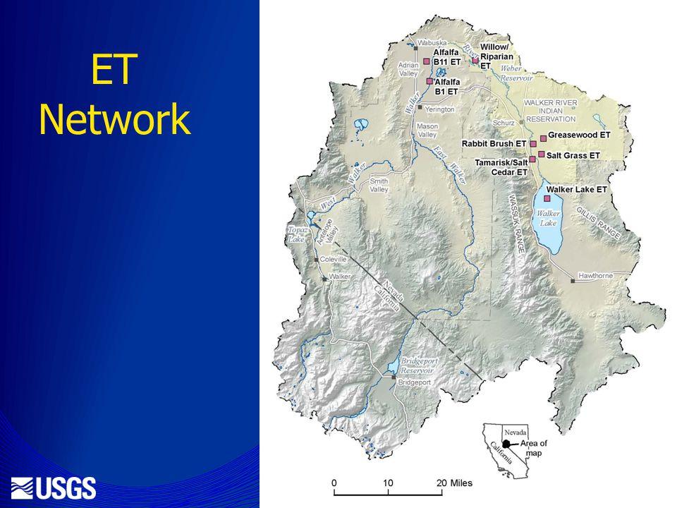 ET Network