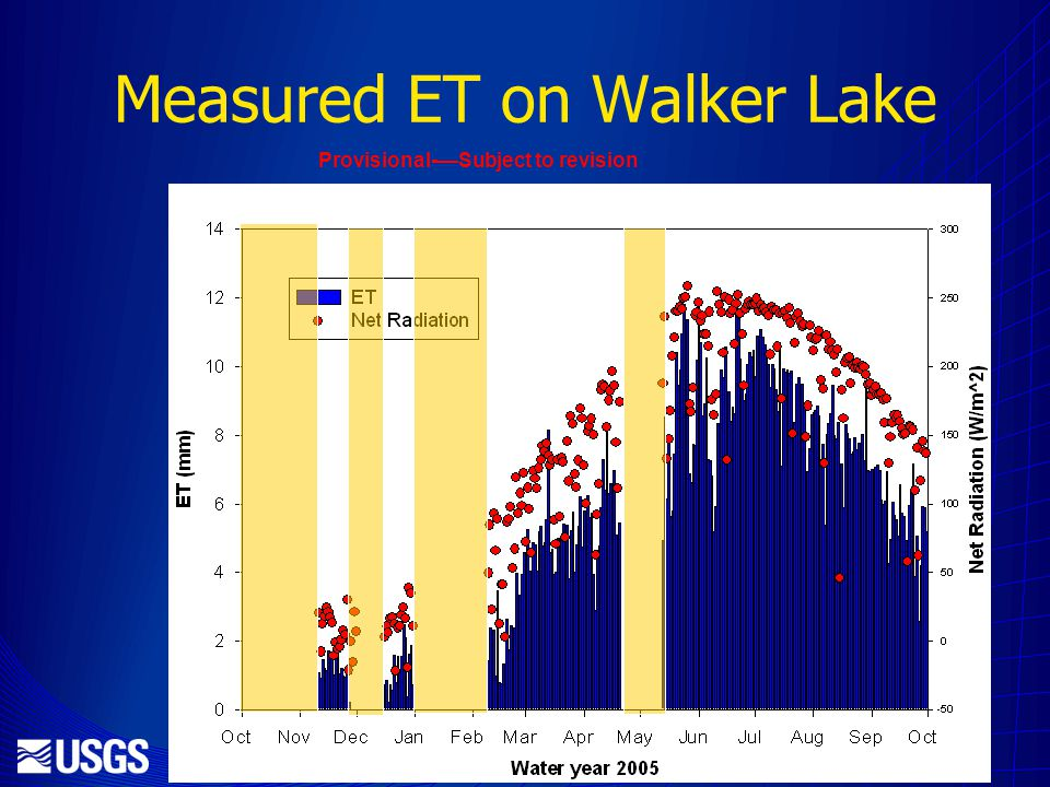 Measured ET on Walker Lake Provisional-Subject to revision