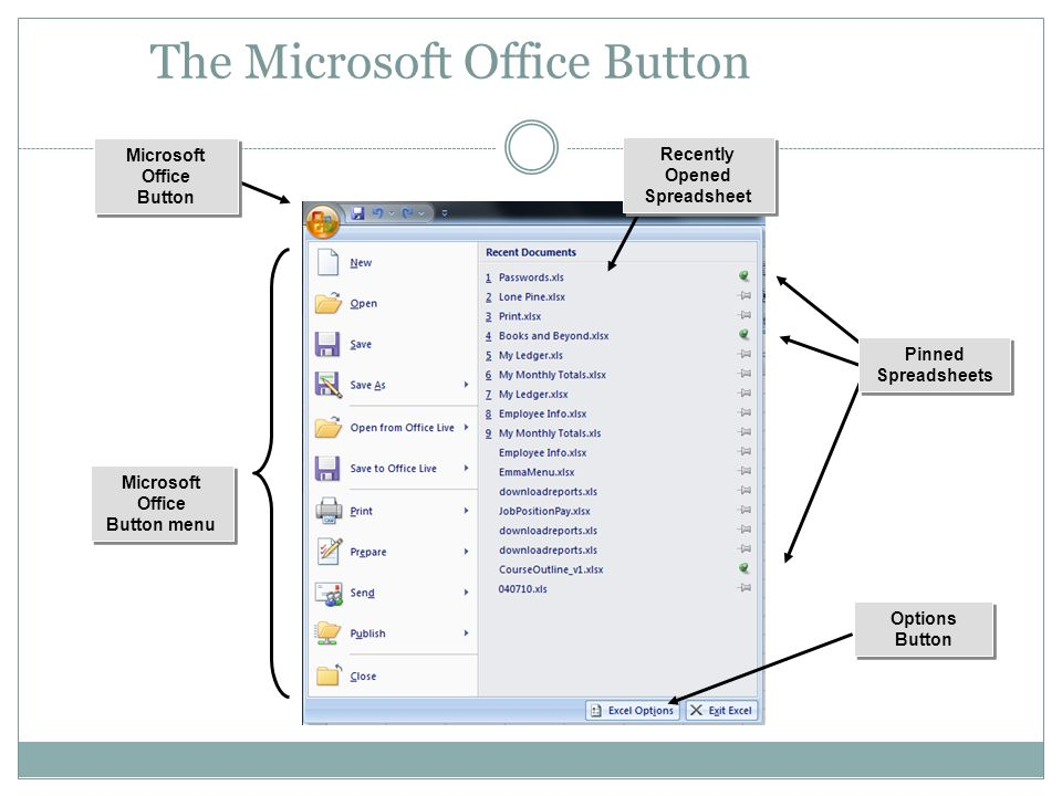 Microsoft Office Button menu Microsoft Office Button menu The Microsoft Office Button Recently Opened Spreadsheet Recently Opened Spreadsheet Microsoft Office Button Microsoft Office Button Pinned Spreadsheets Pinned Spreadsheets Options Button