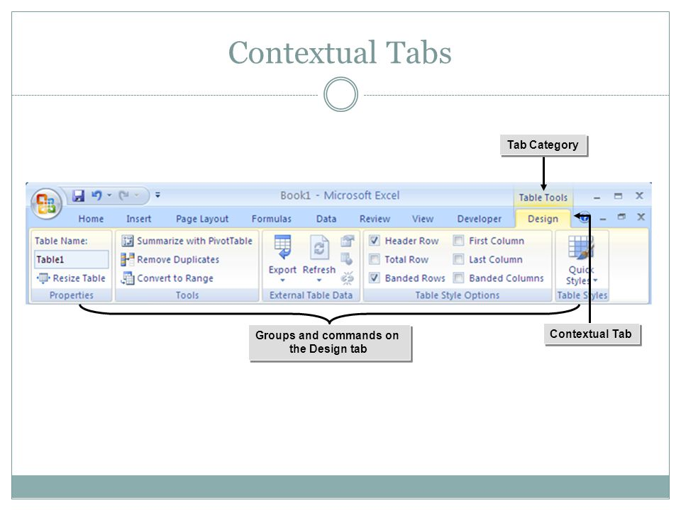 Tab Category Contextual Tab Contextual Tabs Groups and commands on the Design tab Groups and commands on the Design tab