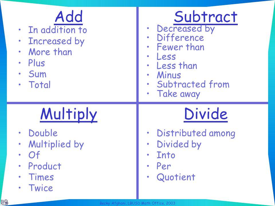 Becky Afghani, LBUSD Math Office, 2003 Add Plus