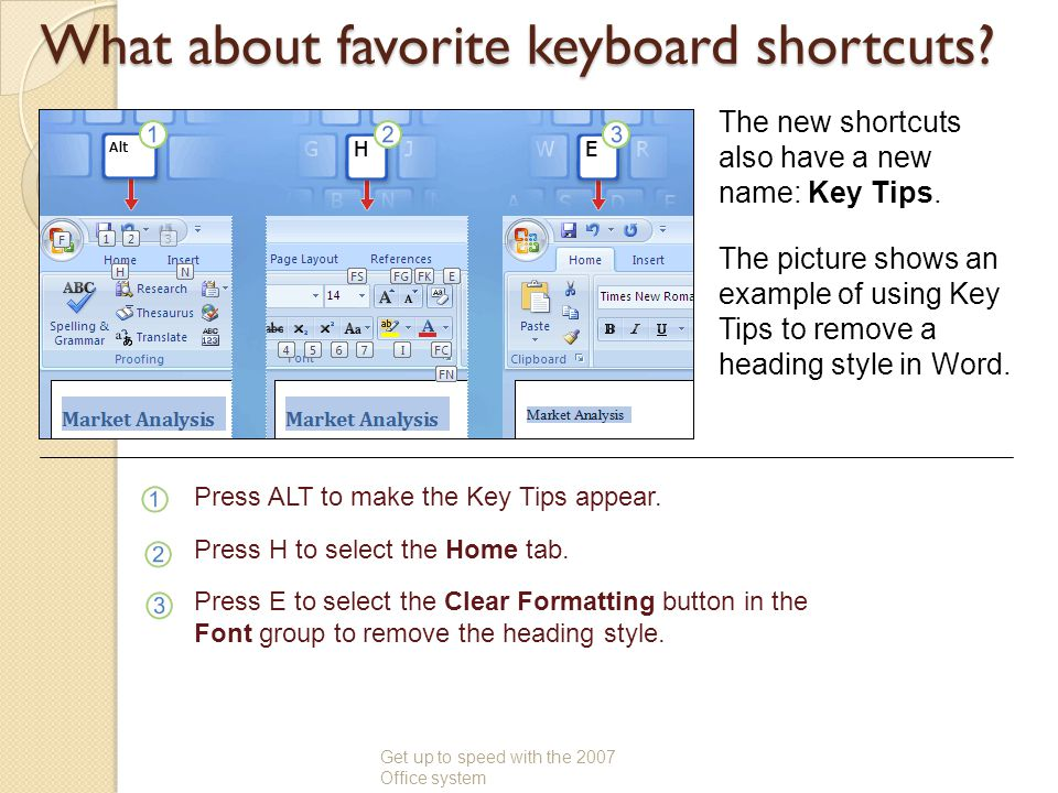 What about favorite keyboard shortcuts? Get up to speed with the 2007 Office system The new shortcuts also have a new name: Key Tips. The picture show