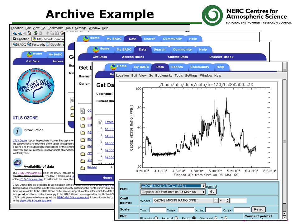 7 Archive Example