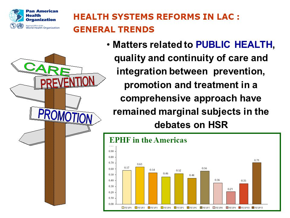 Office of the Assistant Director Health Systems Strengthening Area Matters related to PUBLIC HEALTH, quality and continuity of care and integration between prevention, promotion and treatment in a comprehensive approach have remained marginal subjects in the debates on HSR HEALTH SYSTEMS REFORMS IN LAC : GENERAL TRENDS EPHF in the Americas