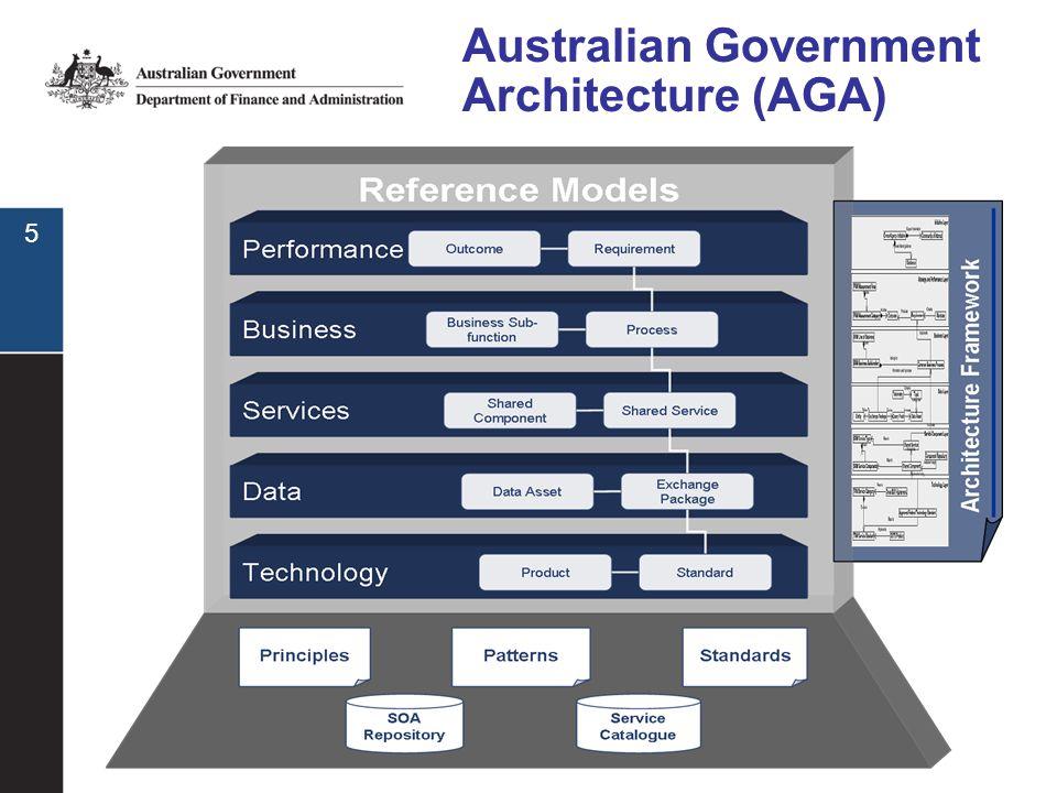 5 Australian Government Architecture (AGA)