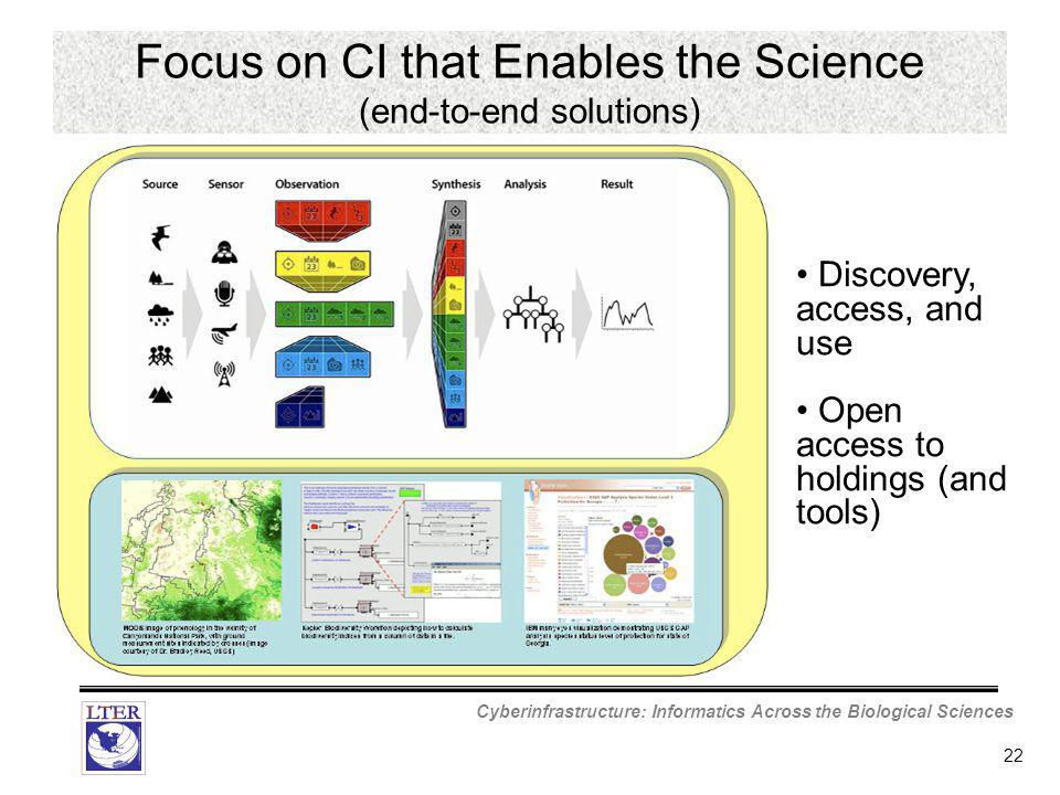 Cyberinfrastructure: Informatics Across the Biological Sciences 22 Focus on CI that Enables the Science (end-to-end solutions) Discovery, access, and use Open access to holdings (and tools)