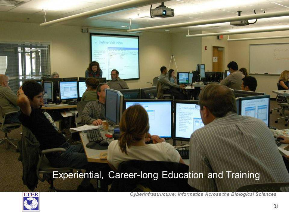 Cyberinfrastructure: Informatics Across the Biological Sciences 31 Experiential, Career-long Education and Training