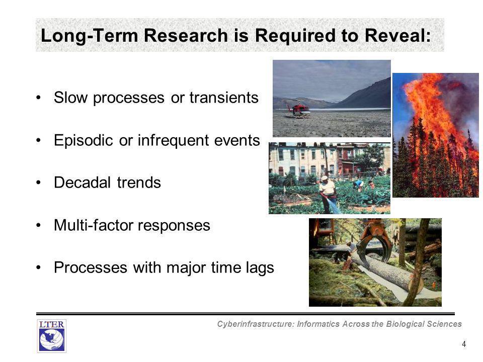 Cyberinfrastructure: Informatics Across the Biological Sciences 5