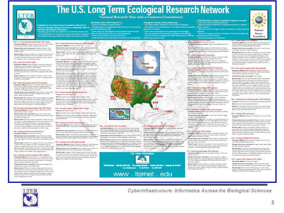Cyberinfrastructure: Informatics Across the Biological Sciences 16 Metacat Data Distribution