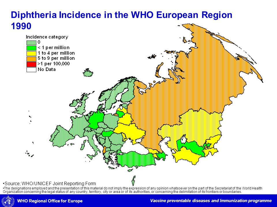 WHO Regional Office for Europe Vaccine preventable diseases and Immunization programme Diphtheria Incidence in the WHO European Region 1995 Source; WHO/UNICEF Joint Reporting Form The designations employed and the presentation of this material do not imply the expression of any opinion whatsoever on the part of the Secretariat of the World Health Organization concerning the legal status of any country, territory, city or area or of its authorities, or concerning the delimitation of its frontiers or boundaries.
