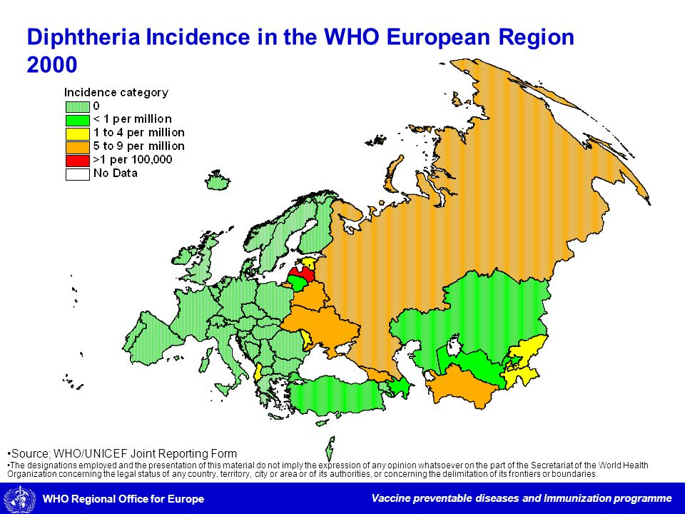 WHO Regional Office for Europe Vaccine preventable diseases and Immunization programme Diphtheria Incidence in the WHO European Region 2001 Source; WHO/UNICEF Joint Reporting Form The designations employed and the presentation of this material do not imply the expression of any opinion whatsoever on the part of the Secretariat of the World Health Organization concerning the legal status of any country, territory, city or area or of its authorities, or concerning the delimitation of its frontiers or boundaries.