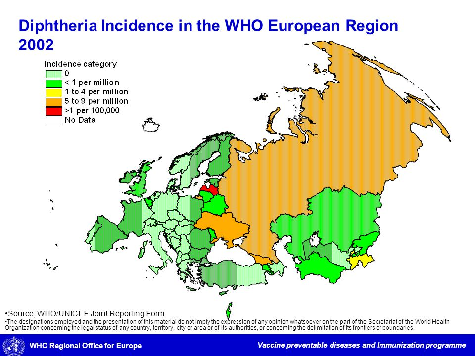 WHO Regional Office for Europe Vaccine preventable diseases and Immunization programme Diphtheria Incidence in the WHO European Region 2002 Source; WHO/UNICEF Joint Reporting Form The designations employed and the presentation of this material do not imply the expression of any opinion whatsoever on the part of the Secretariat of the World Health Organization concerning the legal status of any country, territory, city or area or of its authorities, or concerning the delimitation of its frontiers or boundaries.