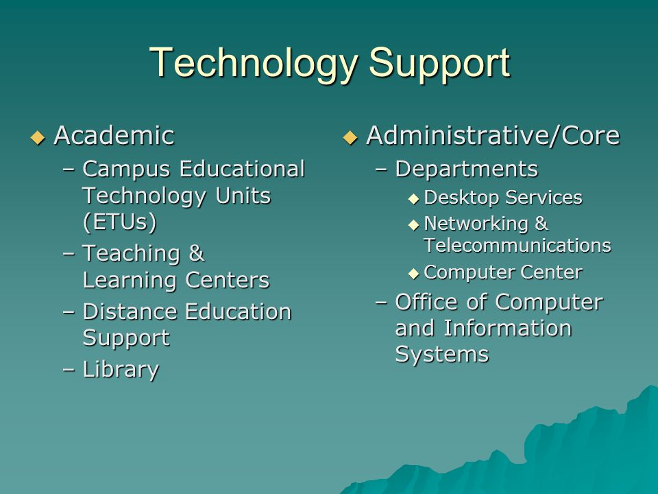 Technology Support Academic Academic –Campus Educational Technology Units (ETUs) –Teaching & Learning Centers –Distance Education Support –Library Adm