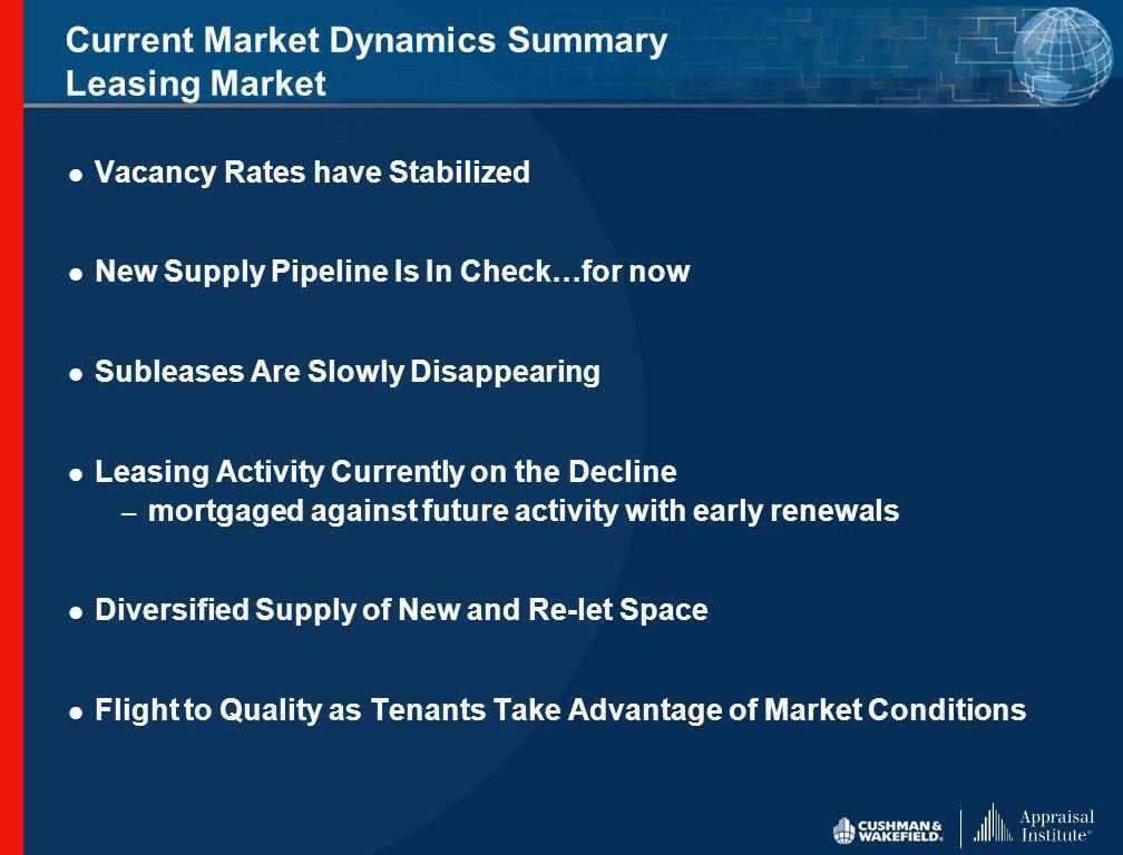 Current Market Dynamics Summary Leasing Market Vacancy Rates have Stabilized New Supply Pipeline Is In Check…for now Subleases Are Slowly Disappearing Leasing Activity Currently on the Decline – mortgaged against future activity with early renewals Diversified Supply of New and Re-let Space Flight to Quality as Tenants Take Advantage of Market Conditions