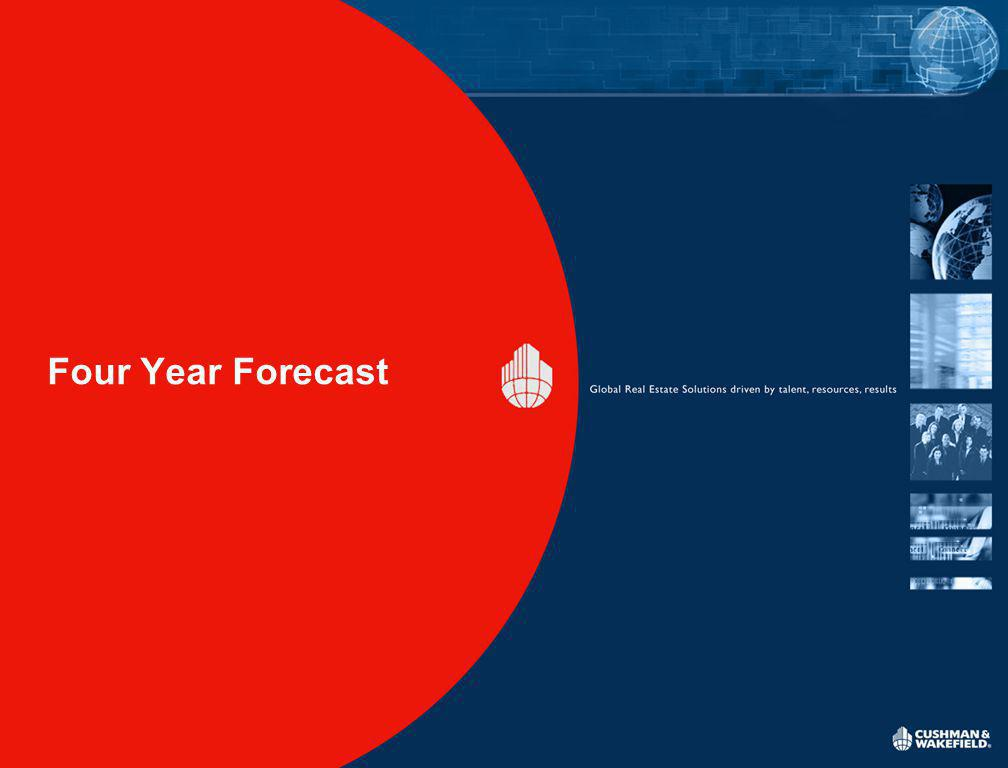 Four Year Forecast