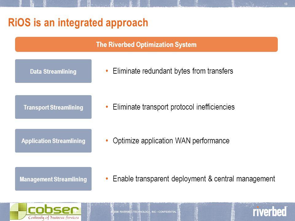 © 2006 RIVERBED TECHNOLOGY, INC – CONFIDENTIAL 13 Data Streamlining Transport Streamlining Application Streamlining Management Streamlining Eliminate