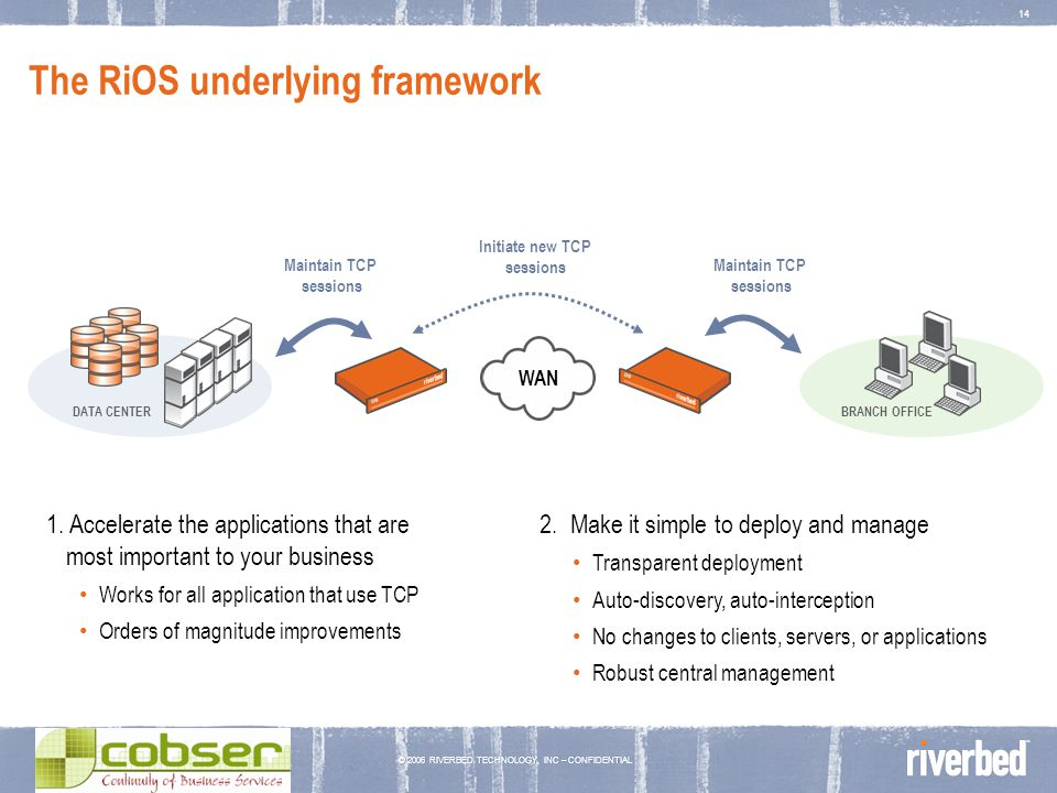 © 2006 RIVERBED TECHNOLOGY, INC – CONFIDENTIAL 14 The RiOS underlying framework Initiate new TCP sessions 1. Accelerate the applications that are most